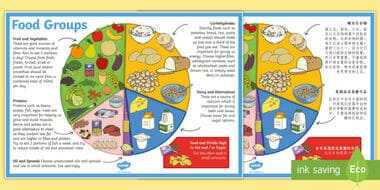 ma-t-t-5470-eat-well-plate-poster-english-mandarin-chinese_ver_1