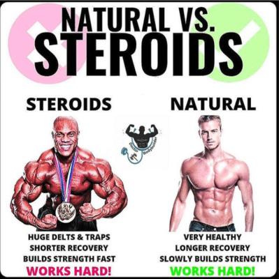 Steroids V/S Natural